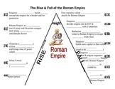 Roman Empire Rise and Fall - Worksheet