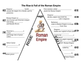 Roman Empire Rise and Fall - Worksheet
