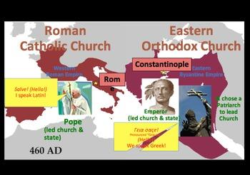 Roman Empire Unit - Student Notes Packet, 5 PowerPoints &
