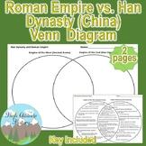 Ancient Rome (Roman Empire) vs China (Han Dynasty) 2 Circle Venn Diagram