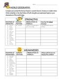 Roman Empire vs. America - Strengths & Weaknesses Worksheet