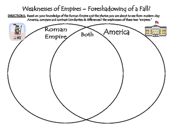 Roman Empire vs. America - Weaknesses Venn Diagram