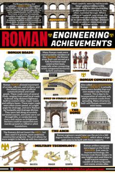 Roman Engineering Achievement Infographic