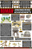 Roman Engineering Achievement Infographic