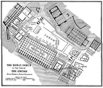 Roman Forum in the Time of the Empire Plan
