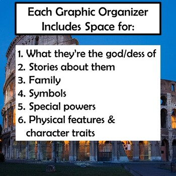 Roman Gods and Goddesses Biography Research Graphic Organizers