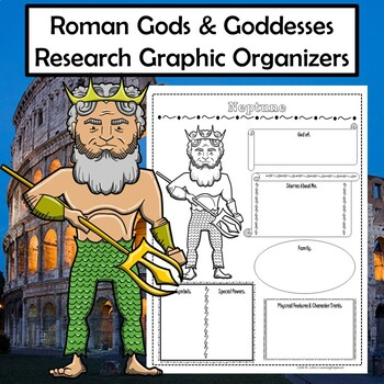 Roman Gods and Goddesses Biography Research Graphic Organizers Bundle