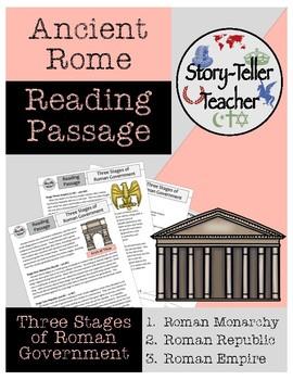 Roman Government (Monarchy, Republic, Empire) Reading Passage Ancient Rome