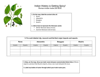 Roman-Indian Spice Trade