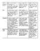 Roman Invention Infomercial Presentations