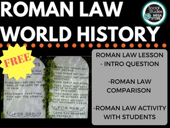 Roman Law World History