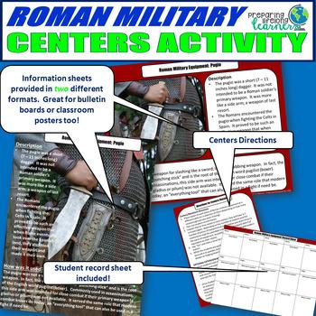 Roman Military Equipment Centers Activity