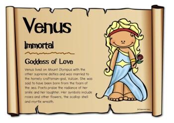 Roman Mythological Figures - Females