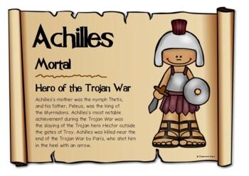 Roman Mythological Figures - Males