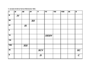 Roman Numeral Arithmetic