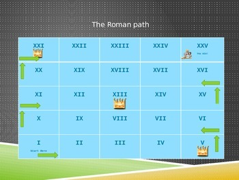 Roman Numeral  Board Game