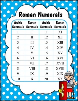 Roman Numerals Task Cards and Posters
