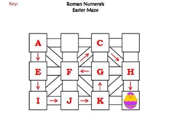 Roman Numerals Activity: Easter Math Maze