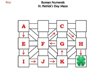 Roman Numerals Activity: St. Patrick's Day Math Maze
