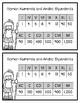 Roman Numerals Cheat Sheet
