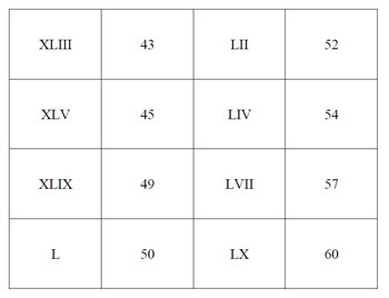 Roman Numerals Concentration / Memory Game