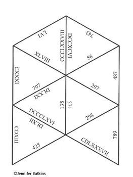 Roman Numerals to 1000 Math Center Activity