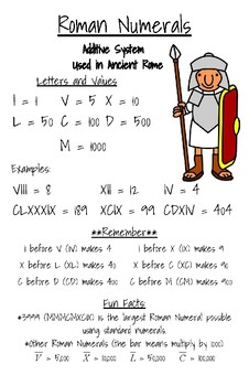 Roman Numerals Number System Poster (Middle School / High School)