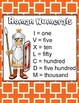Roman Numerals Unit: Poster, Flash Cards and Worksheets