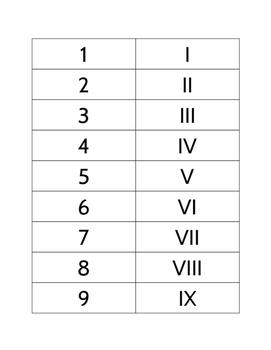 Roman Numerals - Units & Tens Matching