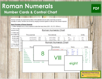 Roman Numerals and Chart