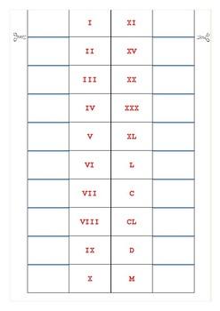 Roman Numerals bundle