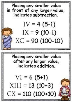 Roman Numerals set