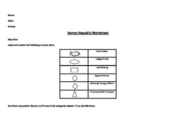 Roman Republic - Checks and Balances Activity