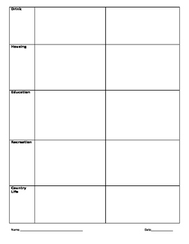 Roman Republic Daily Life worksheet: Patricians Vs. Plebeians