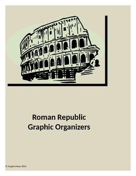 Roman Republic Graphic Organizer