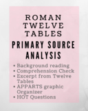 Roman Republic-The Twelve Tables Analysis