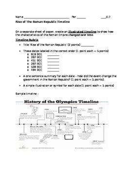 Roman Republic Timeline