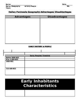Roman Republic: geographic advantages and early peoples worksheet