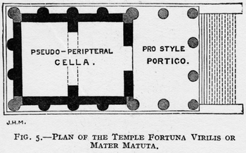 Roman Temple Plan with Interior Labeled
