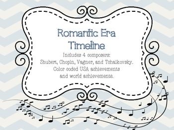 Romantic Era Timeline