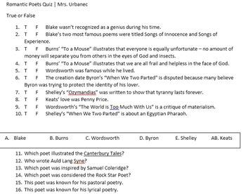 Romantic Period Poets Quiz: Blake, Burns, Wordsworth, Byro