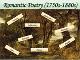 Romanticism Poetry Mini-Unit