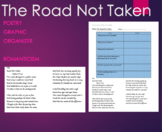 Poetry Analysis: The Road Not Taken Graphic Organizer