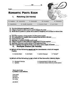 Romantic Poets Exam