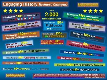 Rome, Islam, Africa, China, Japan, Europe MEGA BUNDLE (100+ resources)