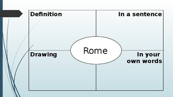 Rome Lesson Day 1 PowerPoint