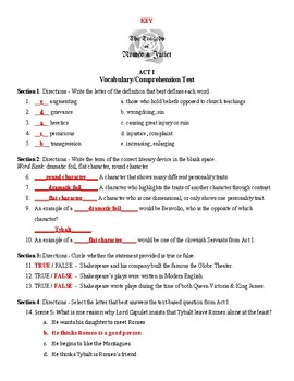 Romeo & Juliet: Act 1 Vocabulary & Reading Comprehension Test (with Key)