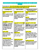 Romeo and Juliet Act 2 Persuasive Letter - Graphic Organizer and Rubric