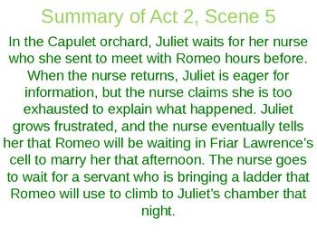 Romeo & Juliet: Act II Vocabulary & Scene Summaries