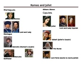 Romeo & Juliet Character Chart with Pictures